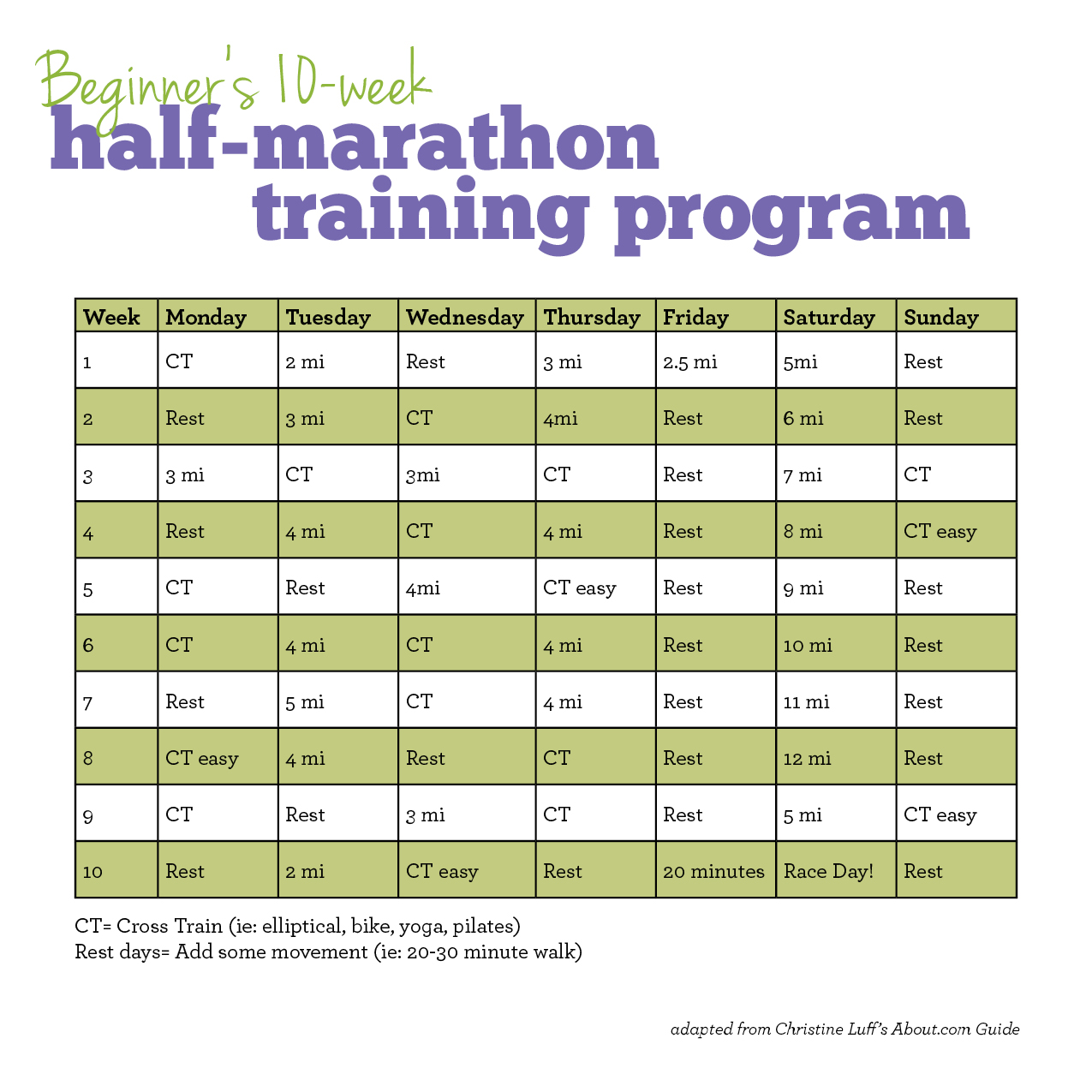 "Search Results for ""16 Week Half Marathon Training ..."